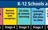 Return to School Information 2020/2021